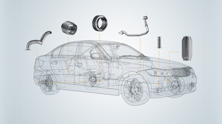 Solutions for the automotive industry | witzenmann
